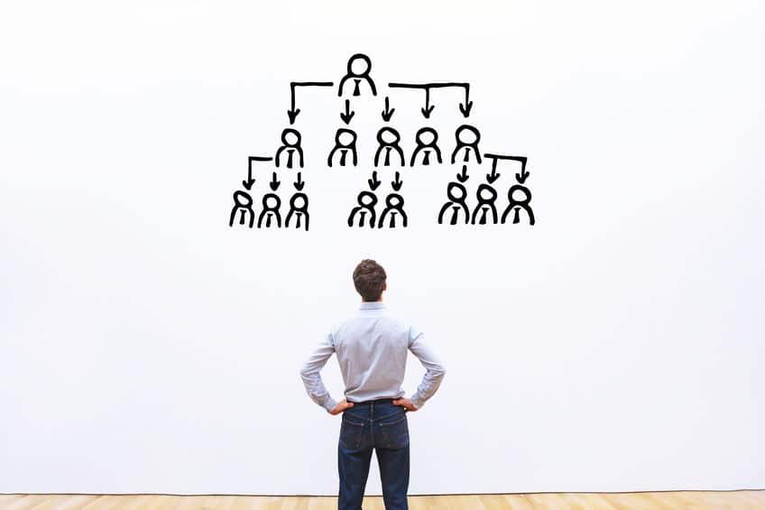 Délégation, autorité et leadership – partie 1